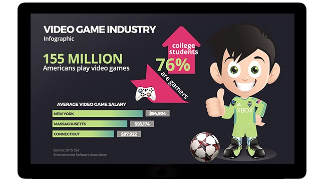 Video Games Popular Infographic