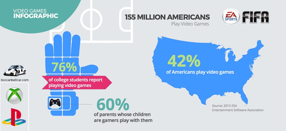 INFOGRAPHIC More Than 150 Million Americans Play Video Games